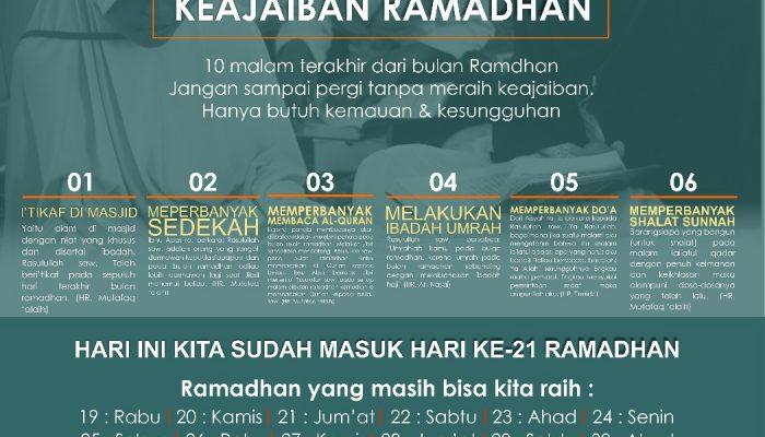 Yuk Kita Raih Keajaiban Ramadhan!