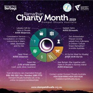 ramadhan charity month dompet dhuafa